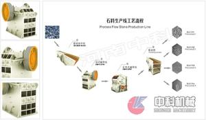 新疆石料生产线设备/碎石粉碎机/煤矸石粉碎机