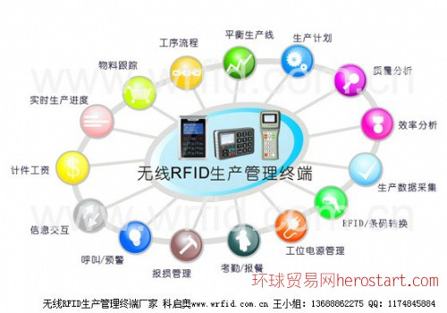 RFID工序管理终端:计件工资、生产进度跟踪、平衡生产线、生产计划、品质管理