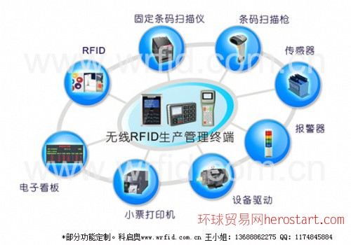 电子行业RFID电子工票 RFID生产管理 RFID-MES