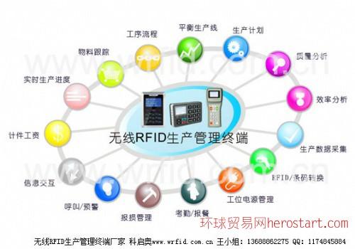RFID工序管理终端:计件工资、生产进度跟踪、平衡生产线、生产计划