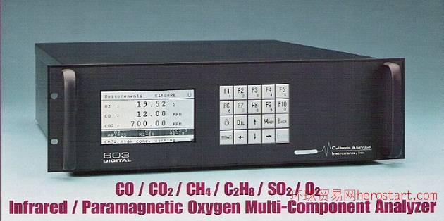 红外二氧化碳分析仪NDIR-