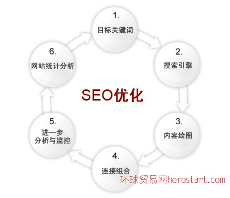 杭州网站优化 百度优化 网站优化公司