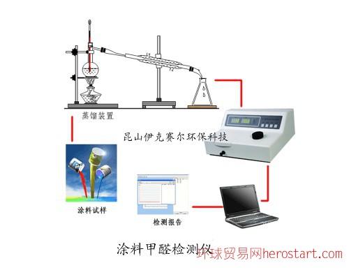 涂料甲醛检测仪(EXC-PA10)