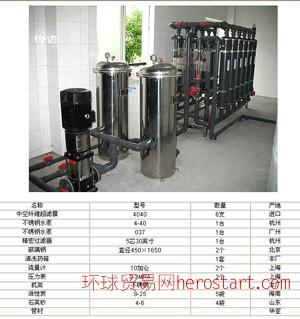 广安超纯水设备还是找——纳洁科技净水设备!