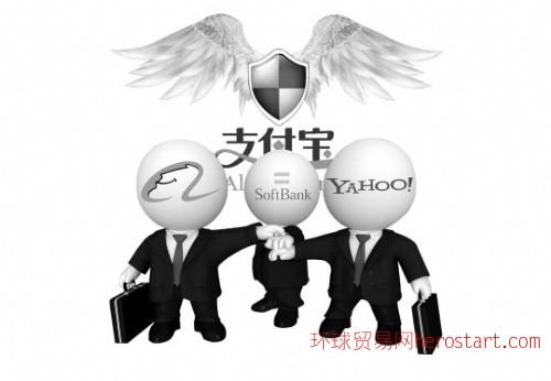 电子商务服务