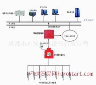 锚杆拉力计是测定锚杆锚固力的检测工具MSL系列