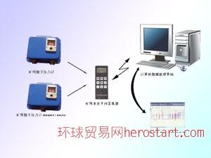 YHY60型单体支柱工作阻力监测系统(矿用本安型数字压力计)C