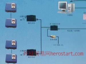 KJ616矿山压力监测系统C