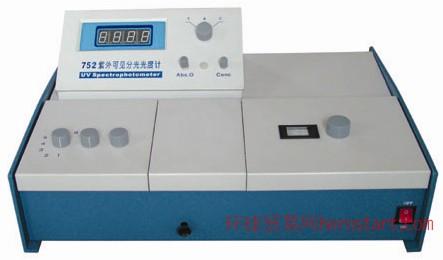 CW752型 多元素分析仪