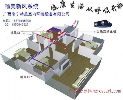 广西办公室、写字楼、商铺新风系统