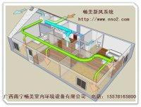 广西机房新风系统