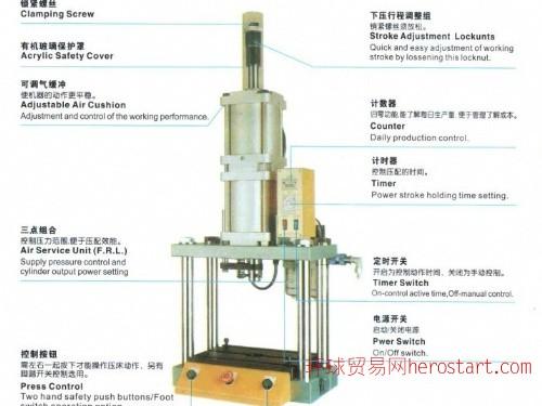 四柱气动压力机