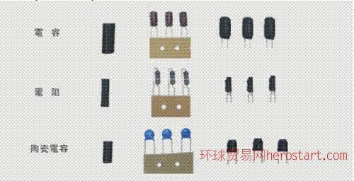编带电容穿套管|编带电容穿套管机|电容穿套管机|电容套管机