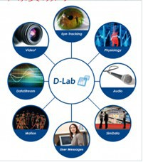 D-Lab行为心理研究实验室
