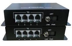 天津市光维网络供应专业PCM 4路电话光端机