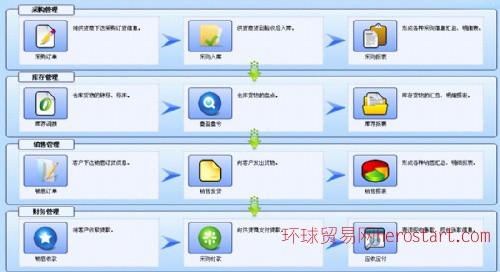 淄博 库存管理软件|进销存软件|仓库管理软件-奥信软件