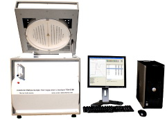 TGA-1000型多样品煤炭工业分析仪