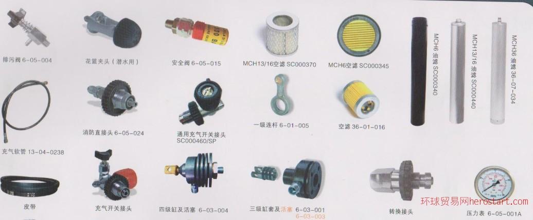 科尔奇充填泵MCH-13进气滤芯SC000370