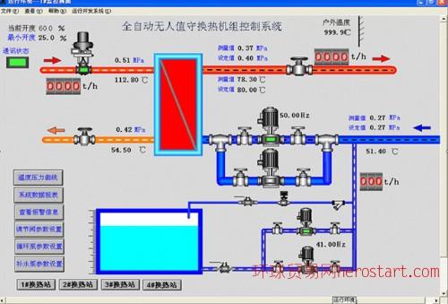 全自动无人值守换热机组控制系统