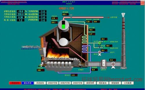 锅炉节能自动控制系统