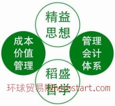 深圳家具企业精益管理咨询公司