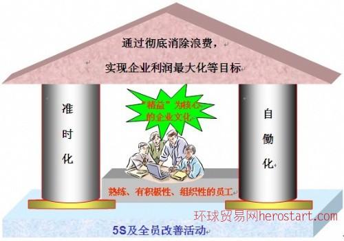 深圳皮具企业精益管理咨询机构