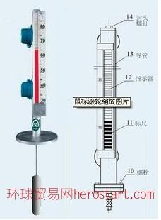 磁性浮子液位计,顶装式磁性浮球液位计,广东液位计