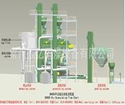 福亿干燥供应氯化钾造粒机