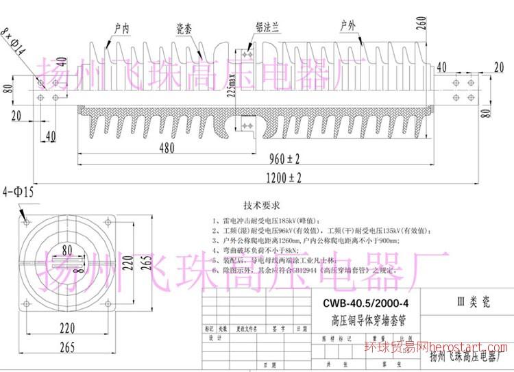 CWB-35高压穿墙套管电流2000A