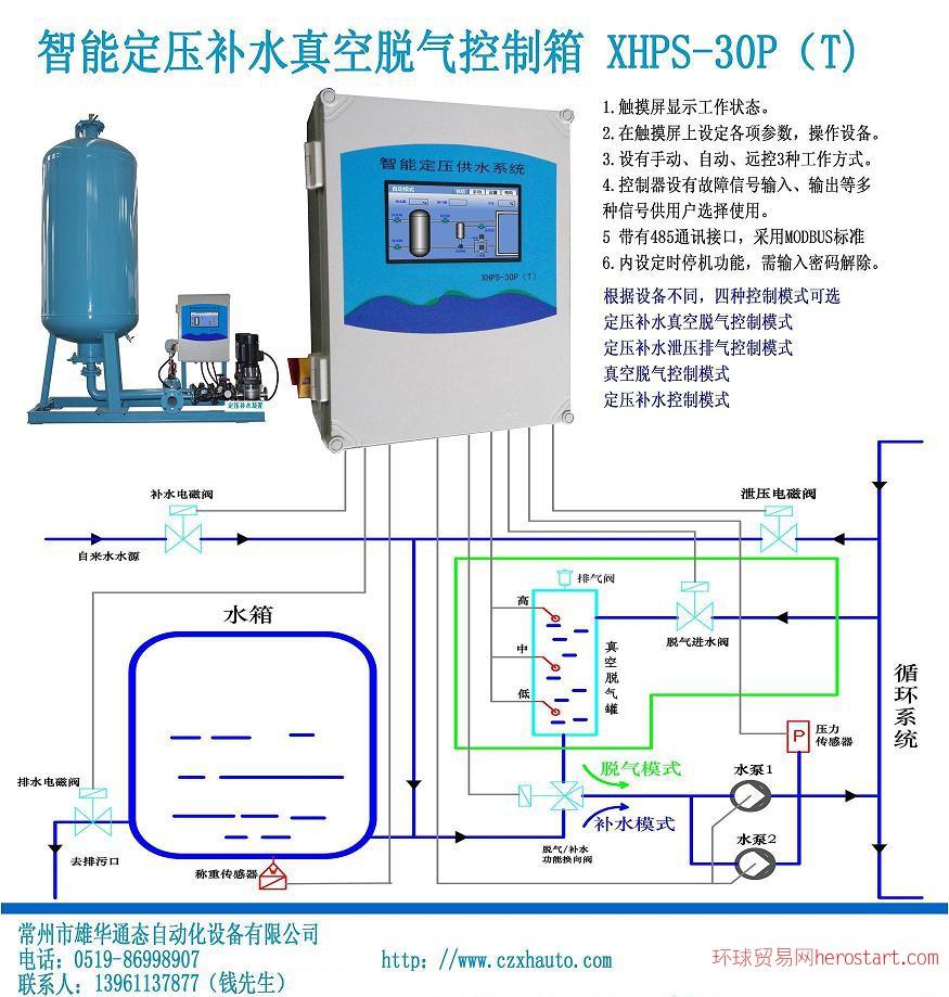 空调系统定压补水控制器