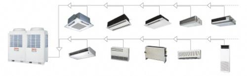 东芝中央空调四面出风嵌入式商用中央空调