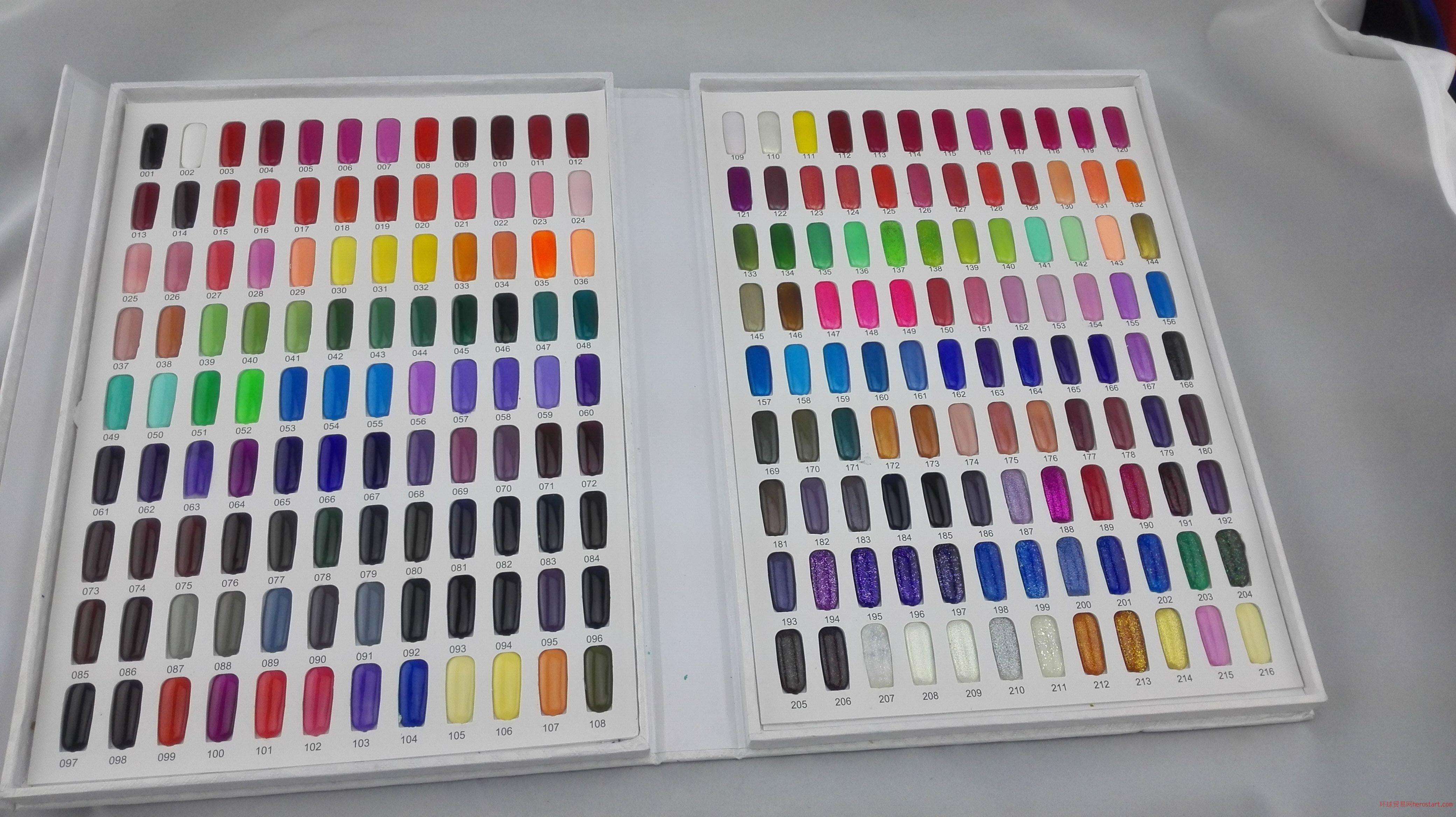 塑料粘塑料UV胶水, 塑料UV胶,UV胶