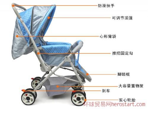 童车、婴儿车批发一件代发婴儿手推车