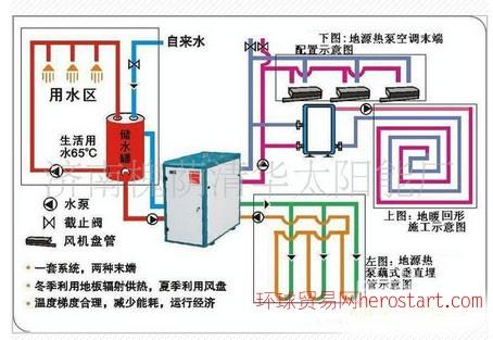 水源热泵冷暖中央空调安装中央空调工程