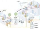 法国JRI温湿度无线监测