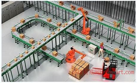 山东工业自动化分拣系统设计