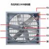 供应夏季蔬菜大棚专用湿帘墙负压风机降温系统降温效果好