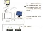 LNG/L-CNG多功能合建站站控系统  油气合建站站控系统