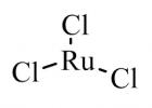 催化剂用分析纯三氯化钌
