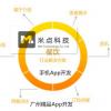 广州手机软件开发
