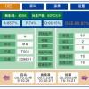 TPM全员设备管理系统