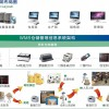 WMS仓库管理系统