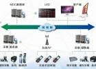 机床监控与数据采集系统