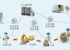 MTS生产追溯系统