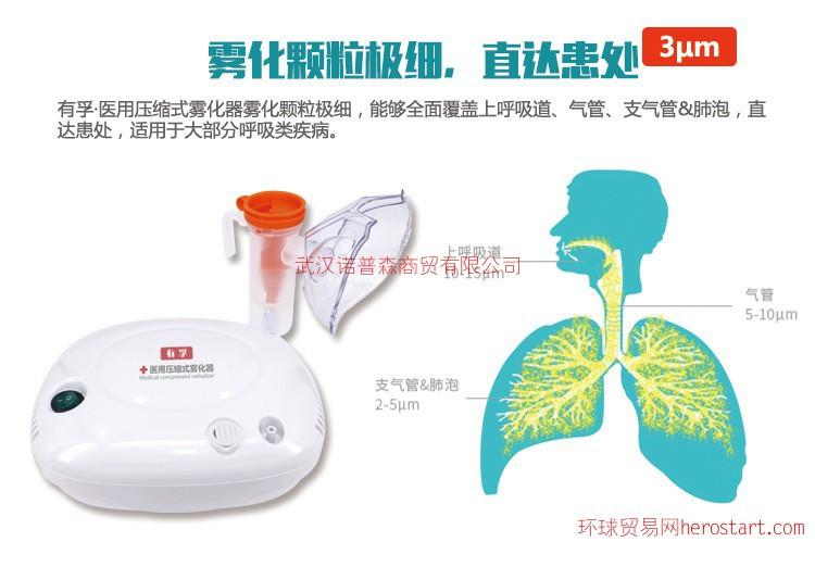 家用医疗器械儿童医用压缩式雾化器批发厂家招商代理