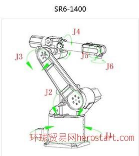 SR6-1400光机 组装