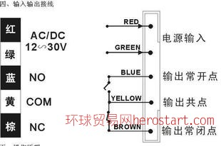 CNB-220红外防夹探头
