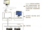 加气站管理系统加气站控制系统