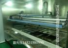 水性漆自动喷油设备 水性涂料自动喷油生产线 无尘自动喷油设备