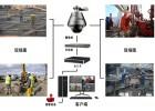 安全帽检测系统AI智能分析